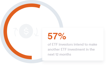 Reinvestment in ETF